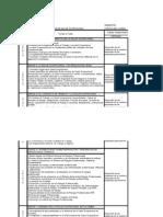 08 Agenda de Trabajo ion en Salud Ocupacional