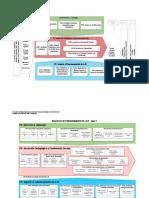 MAPA DE PROCESOS escuela.pdf