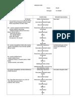 File 2 Naskah Publikasi Ilmiah Resume