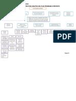 15. Deber 7- Estructura Analítica Del Problema.