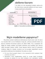 Mat Model