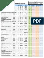pianodeglistudi_lm_meccanica_2018-19_1.pdf