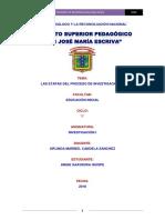 MONOGRAFIA LAS ETAPAS DEL PROCESO DE INVESTIGACION CIENTIFICA.docx
