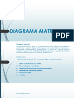 diagrama_matricial_modificado