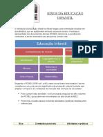 EIXOS DA EDUCAÇÃO INFANTIL.doc