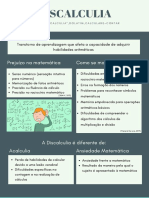 DISCALCULIA cartilha.pdf