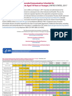 0-18yrs-child-combined-schedule.pdf