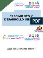 Vigilancia y Promocion Del Crecimiento y Desarrollo Infantil