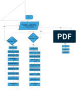 Account Ownership Diagram Template