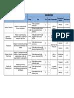 indicadores por proceso( ejm).docx