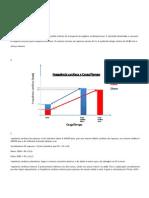 Resolução da Prova de Fisiologia Respiratória 2004