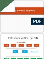 PRESENTACION Operacion - Costos Sistema Electrico