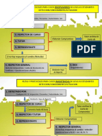 Rutas y Protocolos Dece 2018(1)
