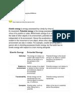 Activities Energy
