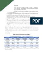 CARACTERISTICAS Y FABRICANTES DE SENSORES.docx