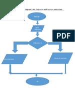 Actividad 1. Diagrama de Flujo Con Estructura Selectiva (1)