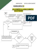 S4__Secuencia_Metodológica.docx