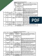 1342181740209-HQ officers duty list 13.7.12-1.pdf