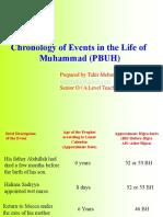 Chronology Life of Muhammad