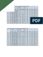 Excel Perhitungan Pompa Sentrifugal Kel.3