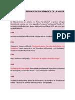 Cronologia Derechos de La Mujer