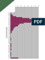 Graphs 20H Rennes
