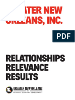 GNO, Inc. Relationships, Relevance, Results