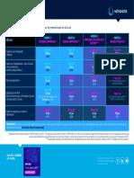 Cronograma e-Social.pdf