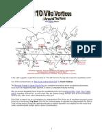 10 Vile Vortices Around the World