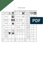 Matriz Elementos de Configuracion Copia