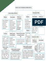 Cuentas de Dudosa Procedencia Mapa Conc