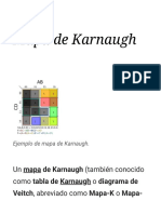 Mapa de Karnaugh - Wikipedia, La Enciclopedia Libre