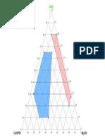 Diagrama de Steiner1