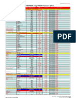 Image Runner Firmware Chart