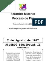 Linea de Tiempo Acuerdos de Paz Guatemala 1996