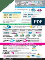 2018 IDG Security Priorities Infographic