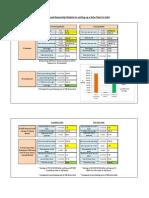 Land Ownership Analysis