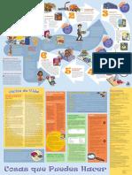 Ciclo-vida-del-DVD-CD.pdf