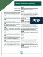 Tevents.pdf