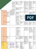 medicamentos-farmacologia.docx