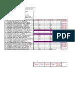 Grupos Dm Tercer Corte 2017-2 Nicd 17112017