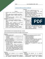 Curso Propedéutico 2018 - 2019 Contenidos
