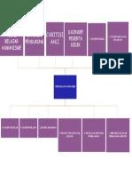 Company Hierarchy.pptx