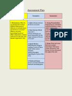 r   j assessment plan