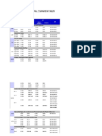 ASTM KS-JIS-DIN Material Comparison Tables