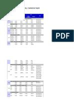 ASTM KS-JIS-DIN Material Comparison Tables
