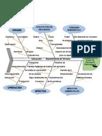diagrama de Ishikawa.docx
