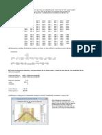 Problemas capitulo 2 Control estadístico de la calidad y six sigma (Minitab)