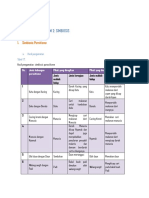 218369798-praktikum-ipa.docx