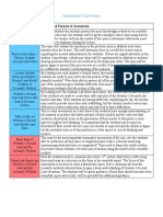 Assessment Summary Ver 00.02